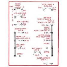 ford thunderbird fuse box diagram image details 1965 ford thunderbird fuse box diagram