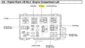 2004 4runner fuse diagram 2004 download wirning diagrams 2003 corolla fuse box diagram at 2004 Corolla Fuse Box Diagrams