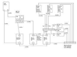 load center wiring diagram wiring diagram schematics boat wiring diagrams nilza net