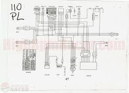 fushin 110cc atv wiring diagram wire center \u2022 Baja 90 ATV Wiring Diagram atv besides mini atv wiring diagram on wiring diagram for 110cc rh boomerneur co suzuki 90cc atv starter atv starter motors