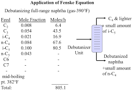 Depriester Chart Calculator Exercise Fsc 432 Petroleum Refining
