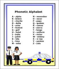 The cambridge dictionary uses international phonetic alphabet (ipa) symbols to show pronunciation. Odd Rode Police On Twitter I Continue To Keep In Touch With My Schools In Oddrode This Week I M Challenging The Children To Learn How To Spell Their Names Using The Phonetic