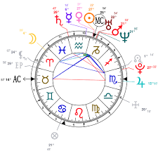Astrology And Natal Chart Of Lucy Boynton Born On 1994 01 17
