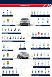 Car Bulb Types Chart Auto Light Bulb Chart Padasmata Co