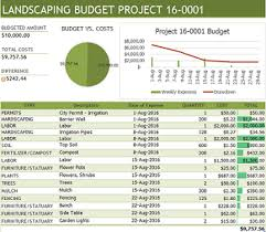 how to create a project budget financial planning in project management video lesson transcript