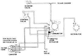 repair guides vacuum diagrams vacuum diagrams autozone com 24 vacuum hose schematic 1978 350 and 400 engines heavy and light duty emissions a c california
