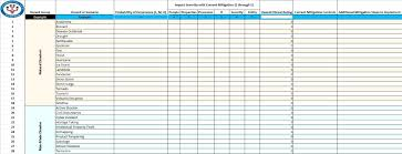 Excel Assessment Template Risk Analysis Template Excel Assessment Tool Security 15