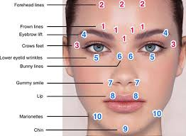 botox injection tutorial
