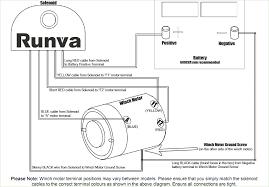 badlands winch cover wireless winch remote control wiring diagram me badlands winch cover wheeler winch wiring diagram wiring diagrams wiring winch schematic winch wire