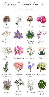 Friday Link Love Weekend Deals Flower Names Flower