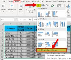 Add Primary Major Vertical Gridlines To The Clustered Bar Chart Clustered Column Chart In Excel How To Make Clustered