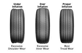 Image result for car tire due to low pressure