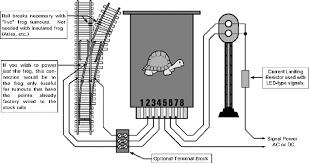 atlas ho track switch wiring wiring diagram atlas dcc wiring wiring diagrams schematicho tortoise wiring fe wiring diagrams atlas switches wiring plans atlas