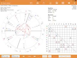 Composite Charts Astroconnexions