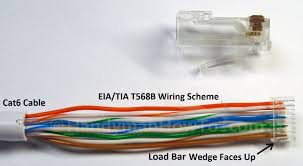 cat6 cable plug wiring great installation of wiring diagram • how to wire a cat6 rj45 ethernet plug handymanhowto com rh handymanhowto com cat5 plug wiring cat6 connector wiring