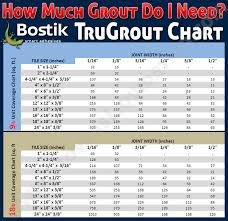 Bostik Trucolor Pre Mixed Grout Alabaster H189 Free Shipping