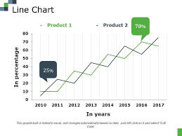 Line Chart Ppt Line Chart Ppt File Show Powerpoint Templates Designs