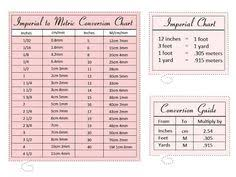 Sewing Measurement Conversion Chart Fabric Yardage Chart Sewing Techniques And Tips Pinterest
