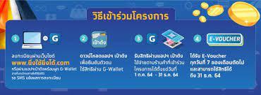 ยิ่งใช้ยิ่งได้ ลงทะเบียน วันแรก 21 มิ.ย. 64 รับ 4 ล้านสิทธิ์   Thaiger  ข่าวไทย