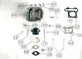 50cc chinese scooter wiring diagram on 50cc scooter carburetor 50cc scooter carburetor diagram 50cc gy6 scooter wiring diagram honda 50cc moped scooter 50cc scooter engine