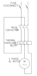 wiring diagram for single phase contactor wiring 240 volt contactor wiring diagram 240 wiring diagrams car on wiring diagram for single phase contactor