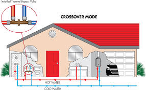 rinnai tankless water heater troubleshooting in the crossover mode the integrated pump circulates water from the tankless water heater through the hot water supply line through the thermal bypass