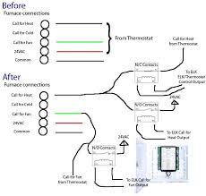 basic hvac blower wiring wiring diagrams favorites