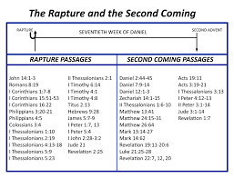 Rapture Vs Second Coming Chart 69 Rational Chart Of The Rapture And The Second Coming