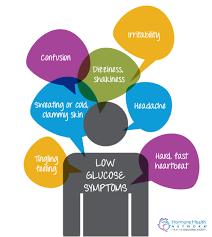 Hypoglycemia Endocrine Society