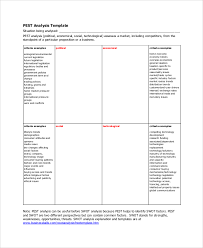 sample pest analysis pdf image ppt the sample pest analysis 7 documents in pdf