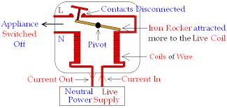simple circuit breaker diagram simple image wiring circuit breaker diagram circuit image wiring diagram on simple circuit breaker diagram
