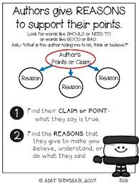 Reasons An Author Gives To Support Their Point Opinion Anchor Chart