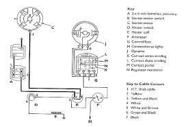 mf 65 12v wiring diagram wiring diagram for you • ferguson tef20 restoration tef20 wiring diagram 12v massey ferguson 135 wiring diagram massey ferguson 50 wiring