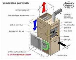 york gas furnace wiring diagram images gas furnace wiring diagram how does a gas furnace work webhvac