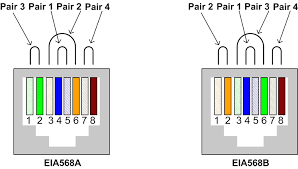 cat 5b wiring diagram cat 5e jack diagram \u2022 wiring diagrams j rj45 color code pdf at Cat 4 Wiring Diagram