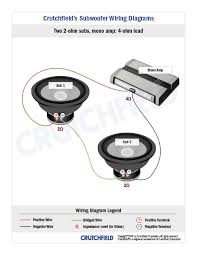 subwoofer wiring diagrams how to wire your subs Diseased Mono Area Diagram at Mono Amp Wire Diagram