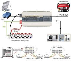 wiring diagram inverter charger wiring image inverter faq page on wiring diagram inverter charger