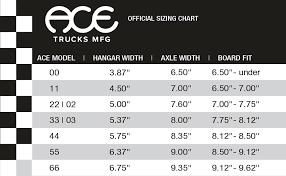 31 Right Skateboard Truck Chart