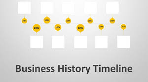 Timeline Photo Template Business History Timeline Powerpoint Template