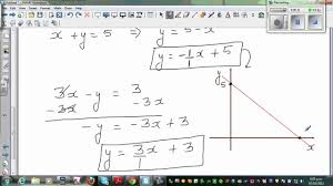 solving simultaneous equation algebraically and graphically