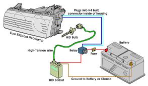 bmw e36 headlight wiring diagram all wiring diagram bmw e30 e36 hid lighting system installation 3 series 1983 1999 bmw e36 radio wiring diagram bmw e36 headlight wiring diagram