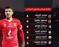 قبل مباراة الزمالك وأسوان.. محمد شريف وكهربا يتصدران ترتيب هدافي الدوري -  محتوى بلس
