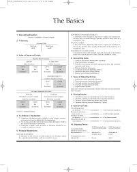 Narrative essay for grad school  Online Argumentative Essay     Google Docs critical thinking thoughtful writing  th edition pdf