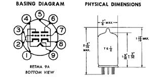 9 pin relay wiring diagram smart wiring electrical wiring diagram 12au7 pin diagram wiring for yourh1545carrerarennwe e 9 pin relay wiring diagram at innovatehouston tech