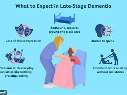 Stages Of Alzheimer S Disease Chart Dying From Dementia With Late Stage Symptoms