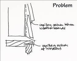 Jonathan Pickup Detaling Basics Capillary Action