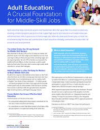 archive national skills coalition celebrating aeflweek a new fact sheet on adult education middle skill jobs
