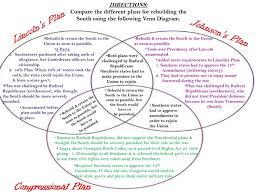 Image Result For Reconstruction Venn Diagram Diagram How