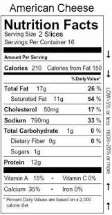 Cheese Nutrition Chart Nutrition Facts Quiz