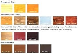 Cabot Semi Transparent Stain Color Chart Cabot Redwood Stain Construarksoluciones Com Co